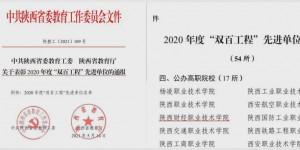 """陕西财经职业技术学院连续四年荣获陕西省""""双百工程""""先进单位"""