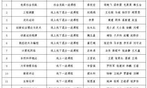 西京学院13门课程被认定为省级一流课程