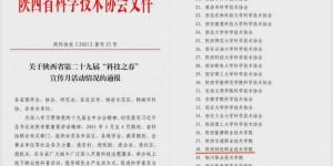 """陕财职院荣获陕西省第二十九届""""科技之春""""宣传月活动先进单位"""