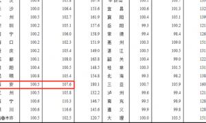 10月西安住宅均价10791元/㎡,二手房价上涨