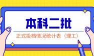 【权威发布】陕西本科二批正式投档情况统计表(理工)