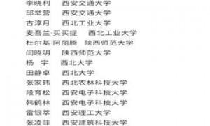 """西安工业大学车枭同学荣获2019年度""""中国大学生自强之星"""""""