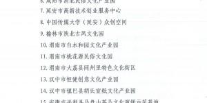 """西安工程大学时尚文化创意产业园获批陕西""""十百千""""工程多项认定"""