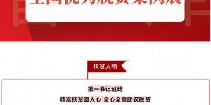 渭南师范学院驻村扶贫工作荣获多项殊荣