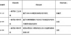 陕西国防工业职业技术学院3项课题获得科技厅科技计划立项