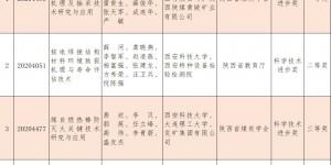 西安科技大学4项成果荣获2020年度陕西省科学技术奖